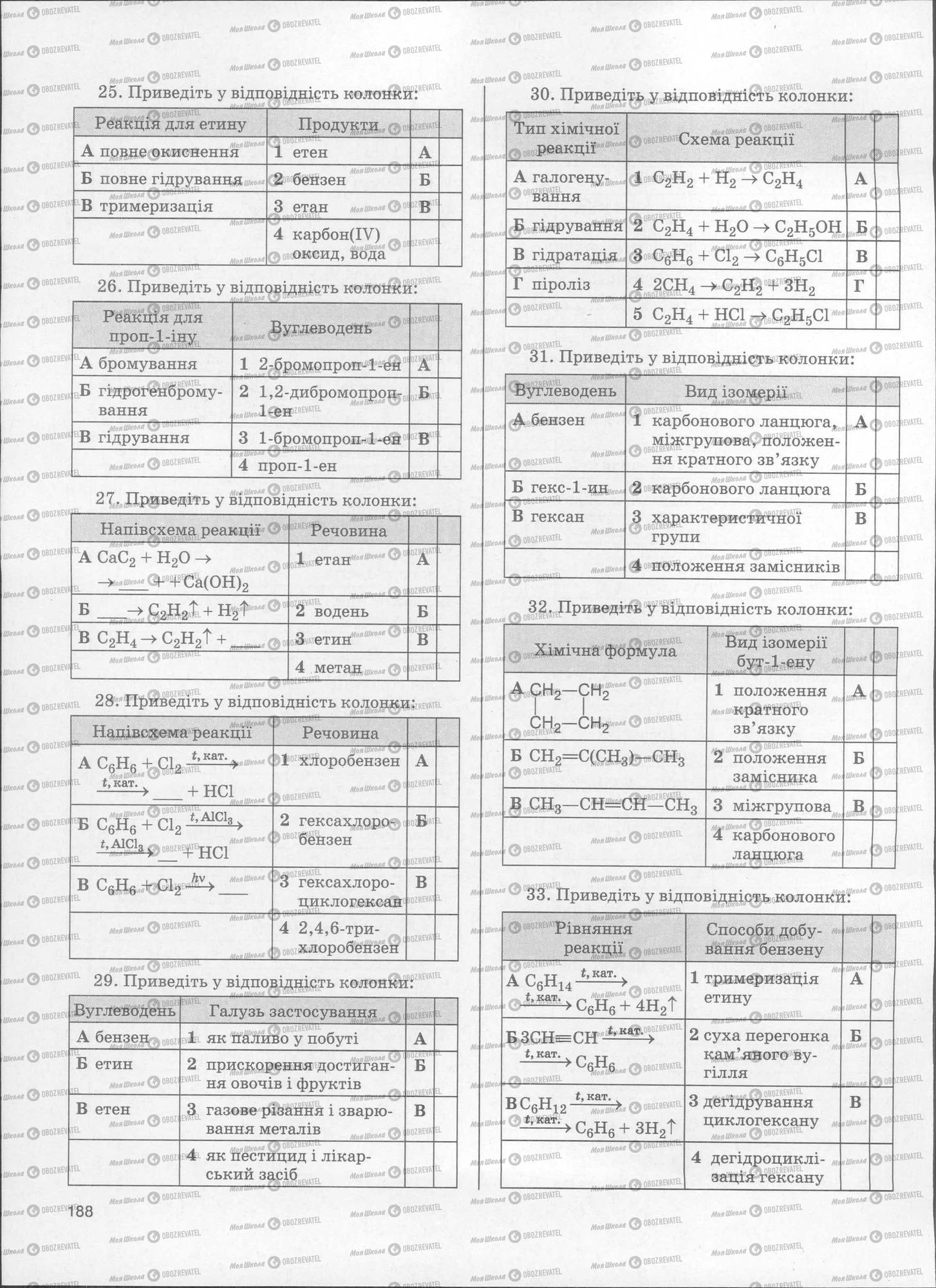 ЗНО Хімія 11 клас сторінка  188