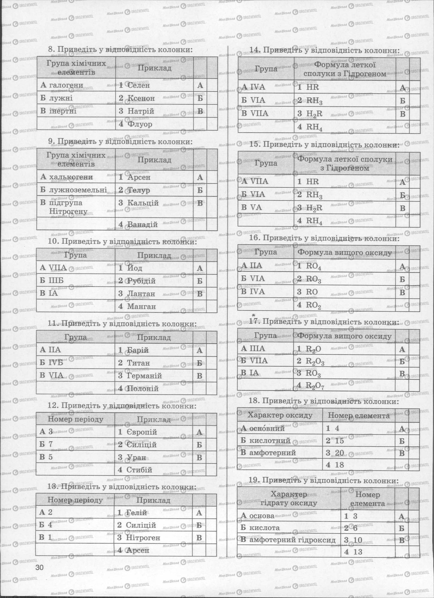 ЗНО Хімія 11 клас сторінка  30