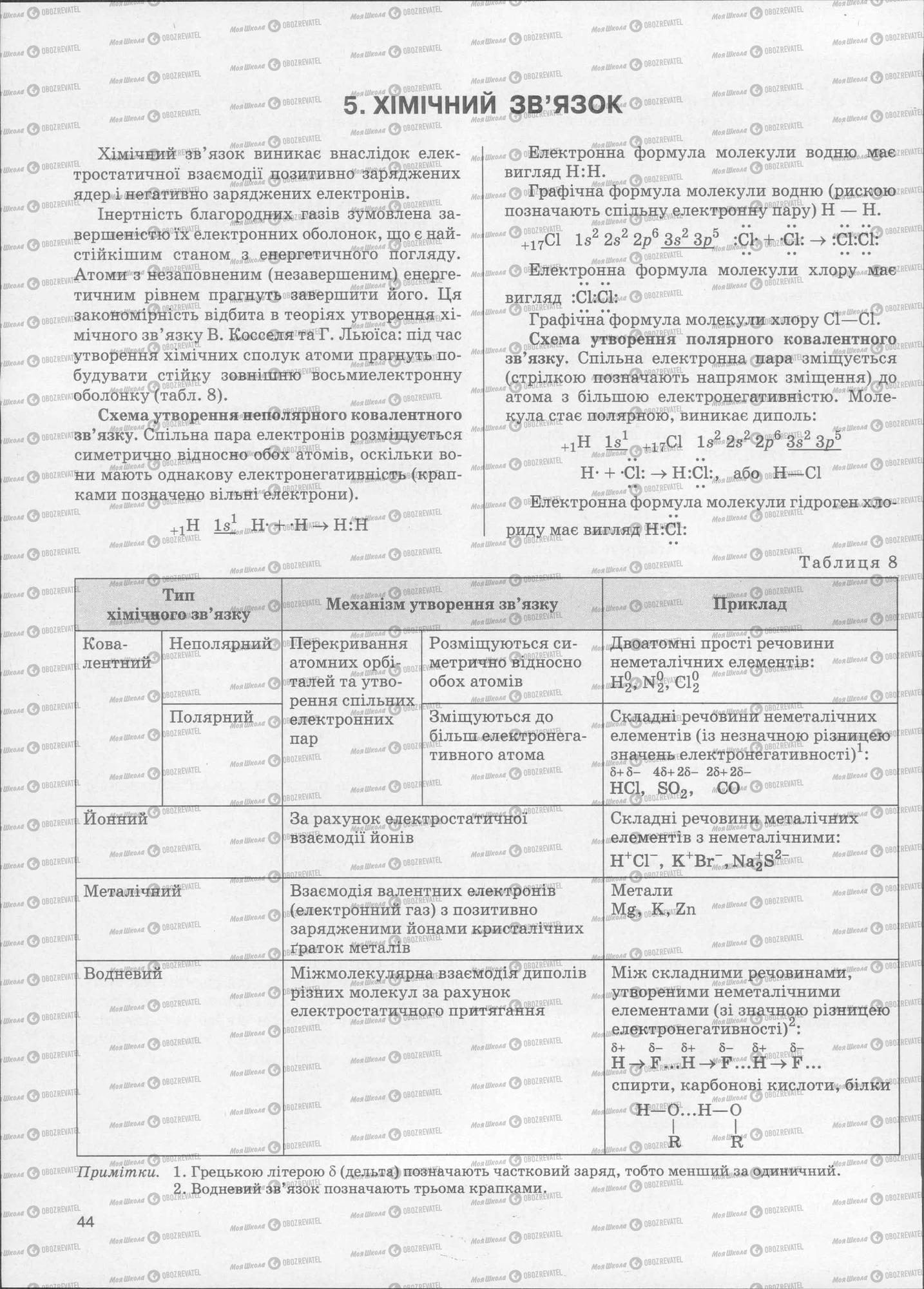 ЗНО Хімія 11 клас сторінка  44