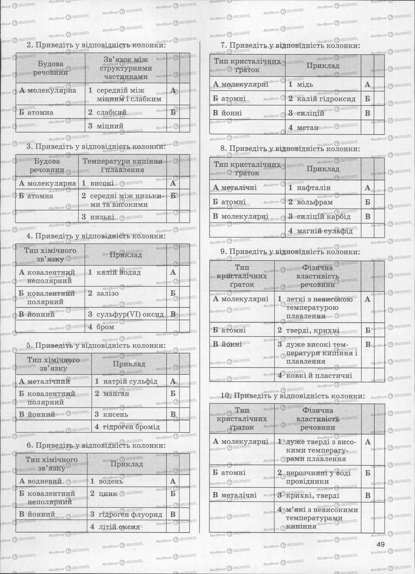 ЗНО Хімія 11 клас сторінка  49