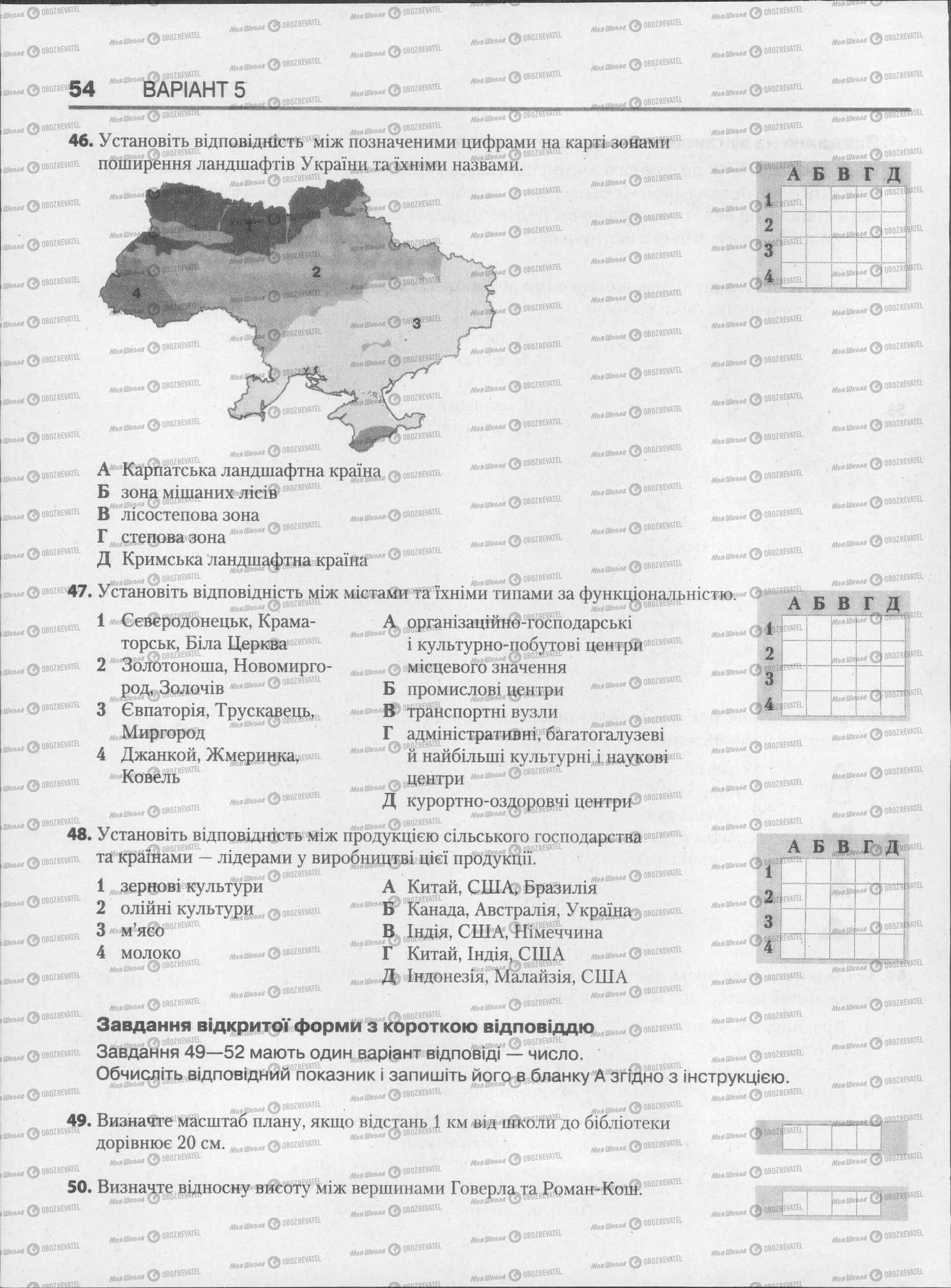 ЗНО Географія 11 клас сторінка  54