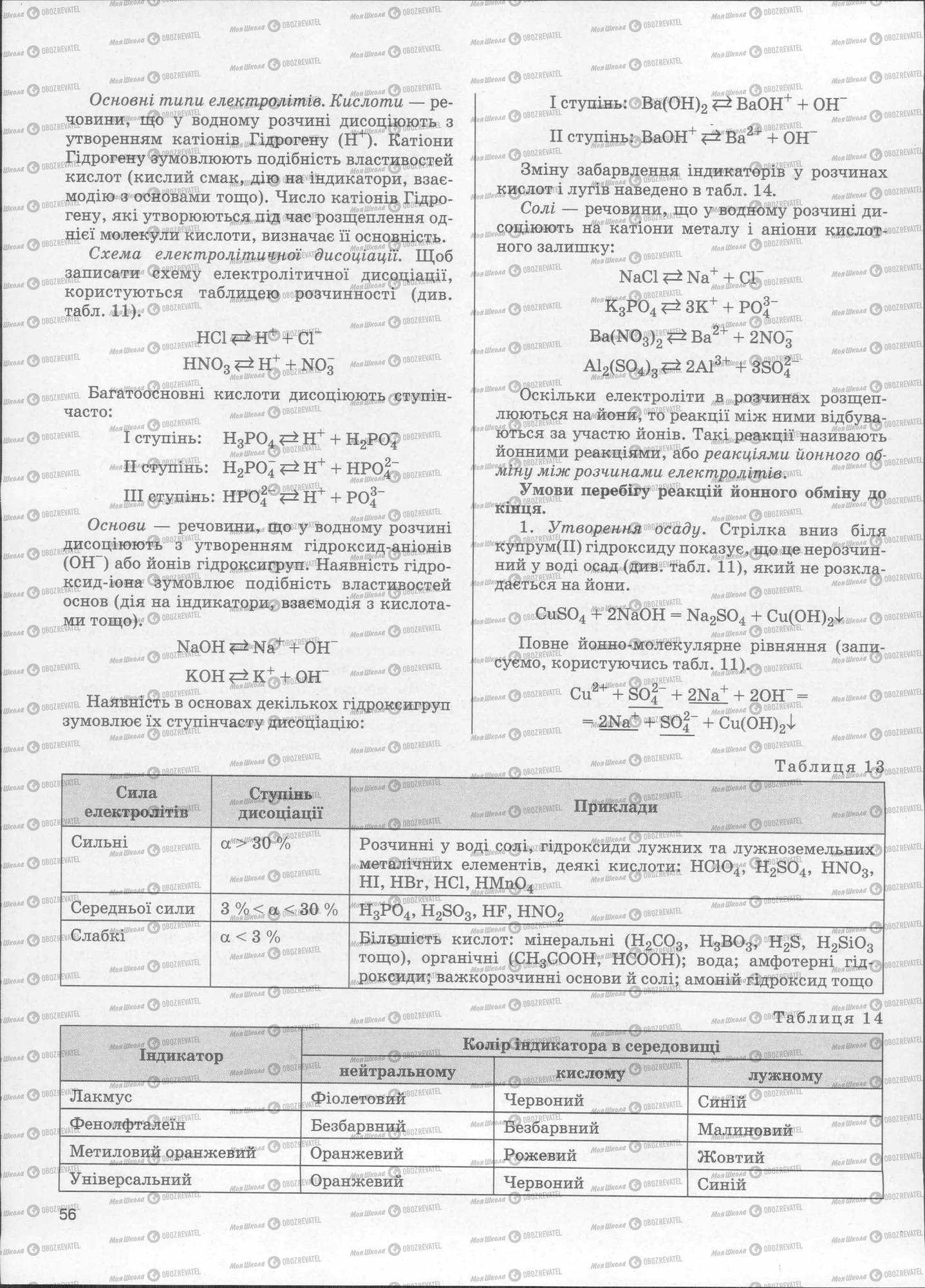 ЗНО Хімія 11 клас сторінка  56