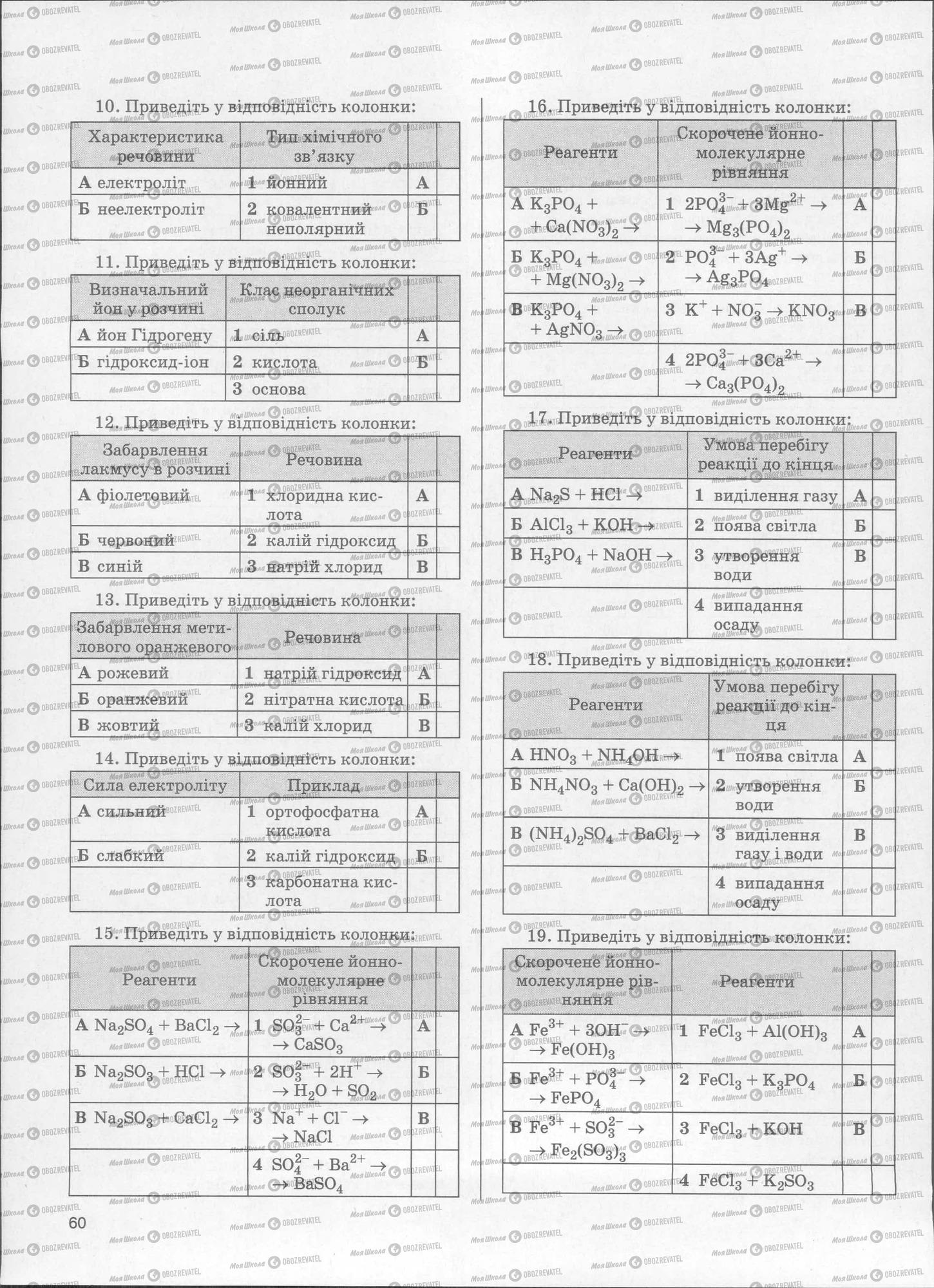 ЗНО Хімія 11 клас сторінка  60