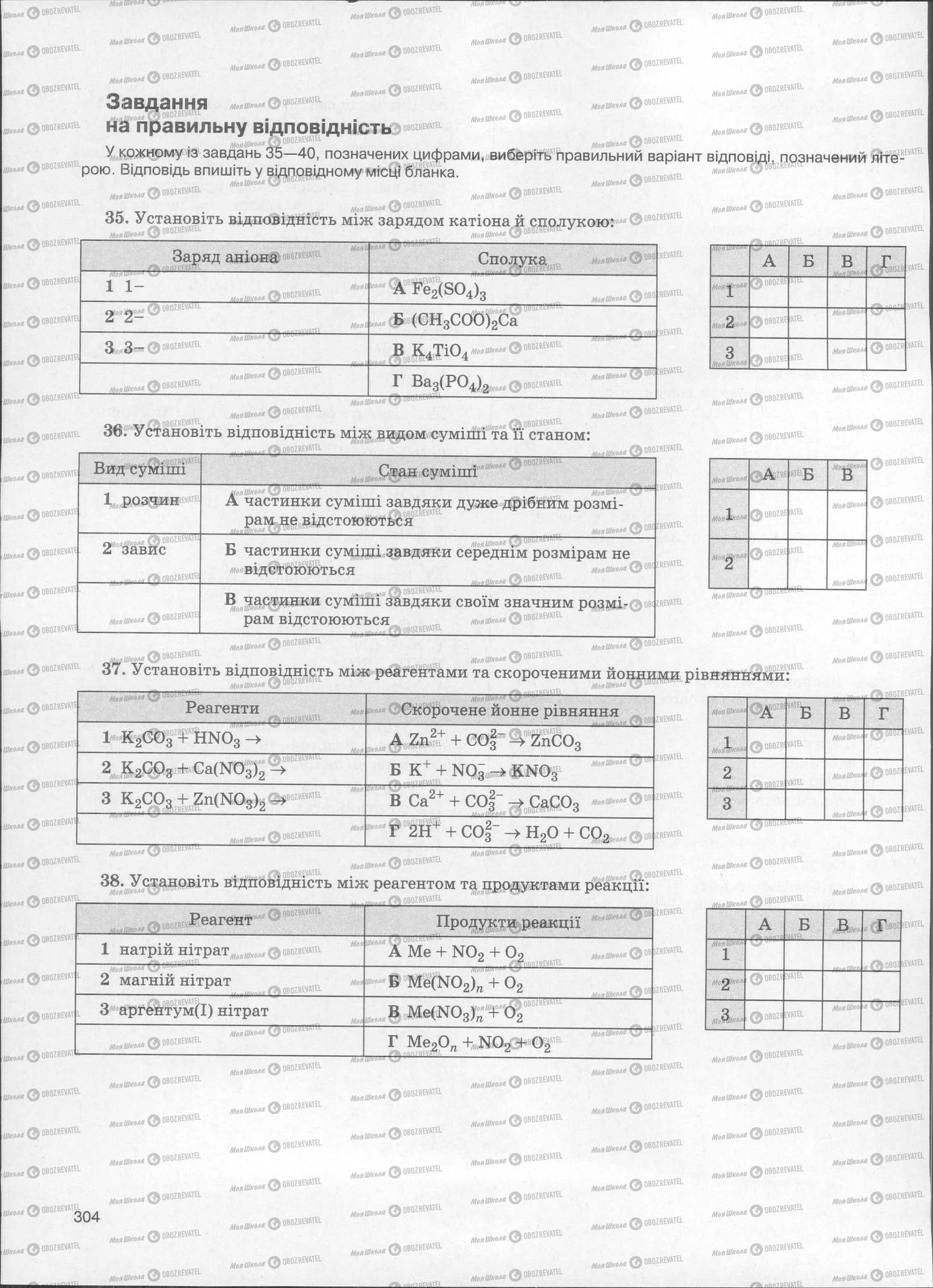 ЗНО Хімія 11 клас сторінка  304