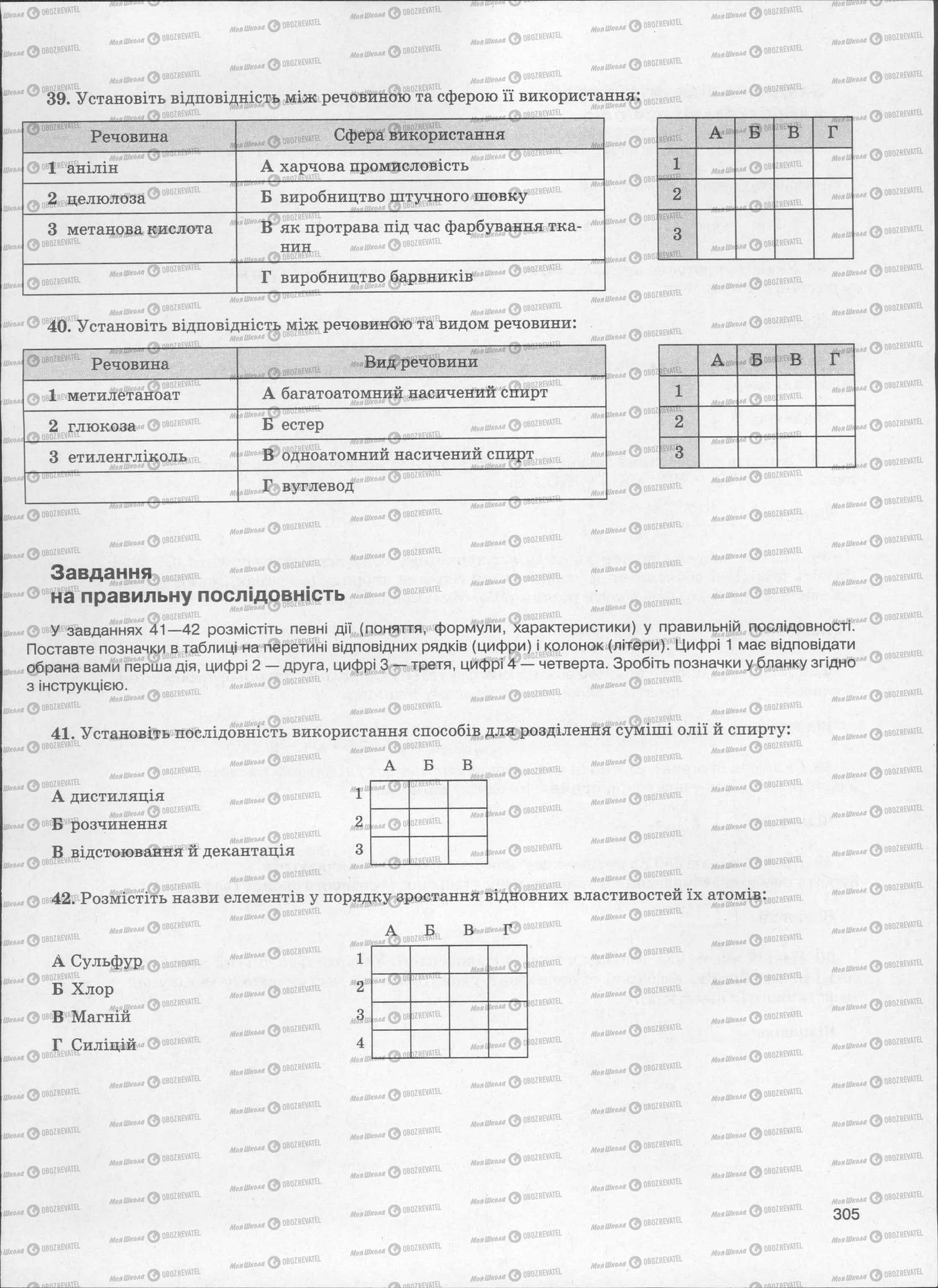 ЗНО Хімія 11 клас сторінка  305
