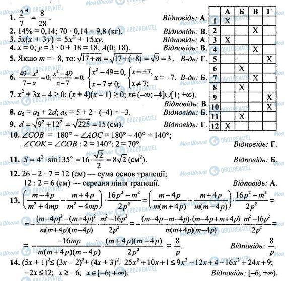 ДПА Математика 9 класс страница  1-14
