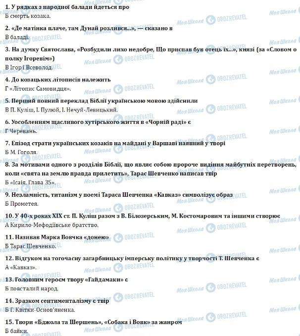 ДПА Українська література 9 клас сторінка  1-15