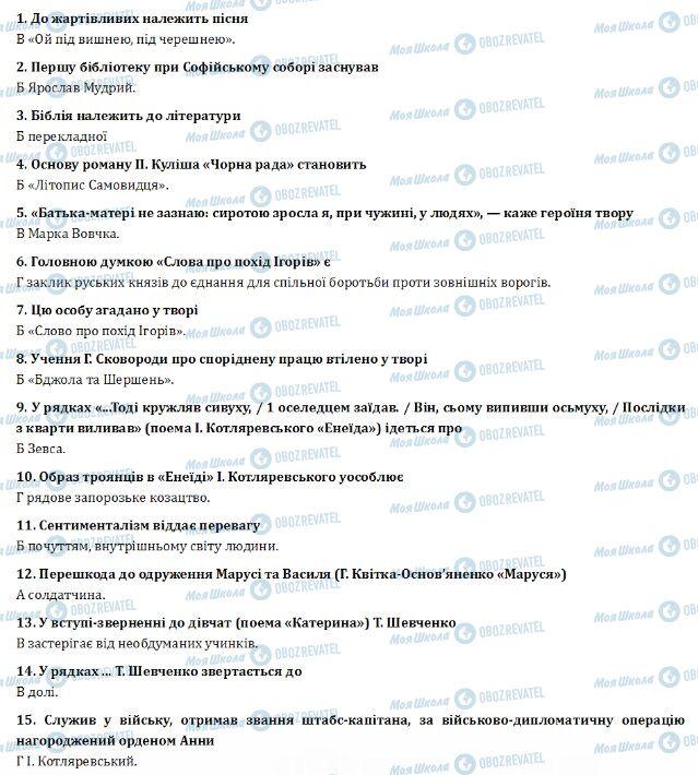 ДПА Укр лит 9 класс страница 1-15