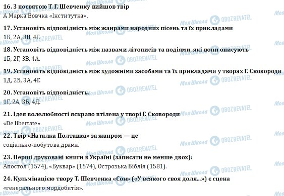 ДПА Українська література 9 клас сторінка 16-24