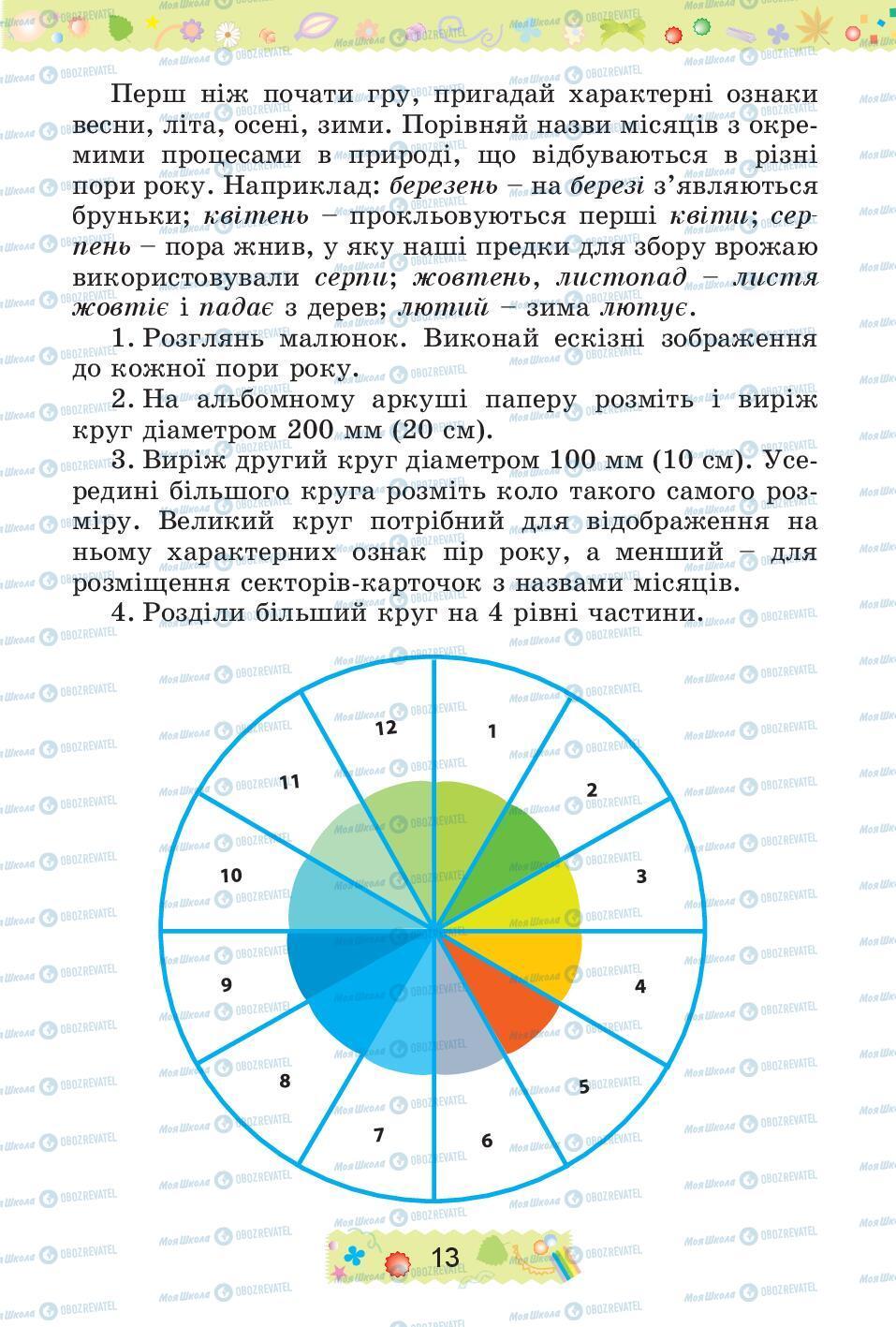 Учебники Трудовое обучение 4 класс страница 13