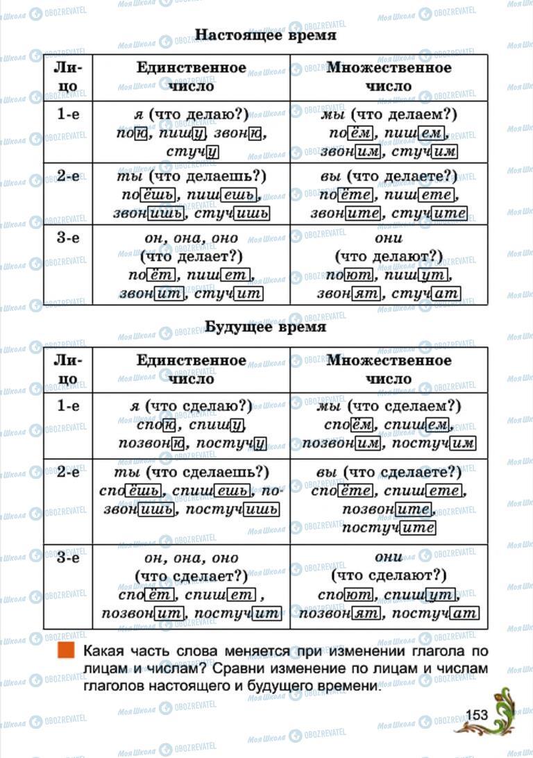 Учебники Русский язык 4 класс страница 153