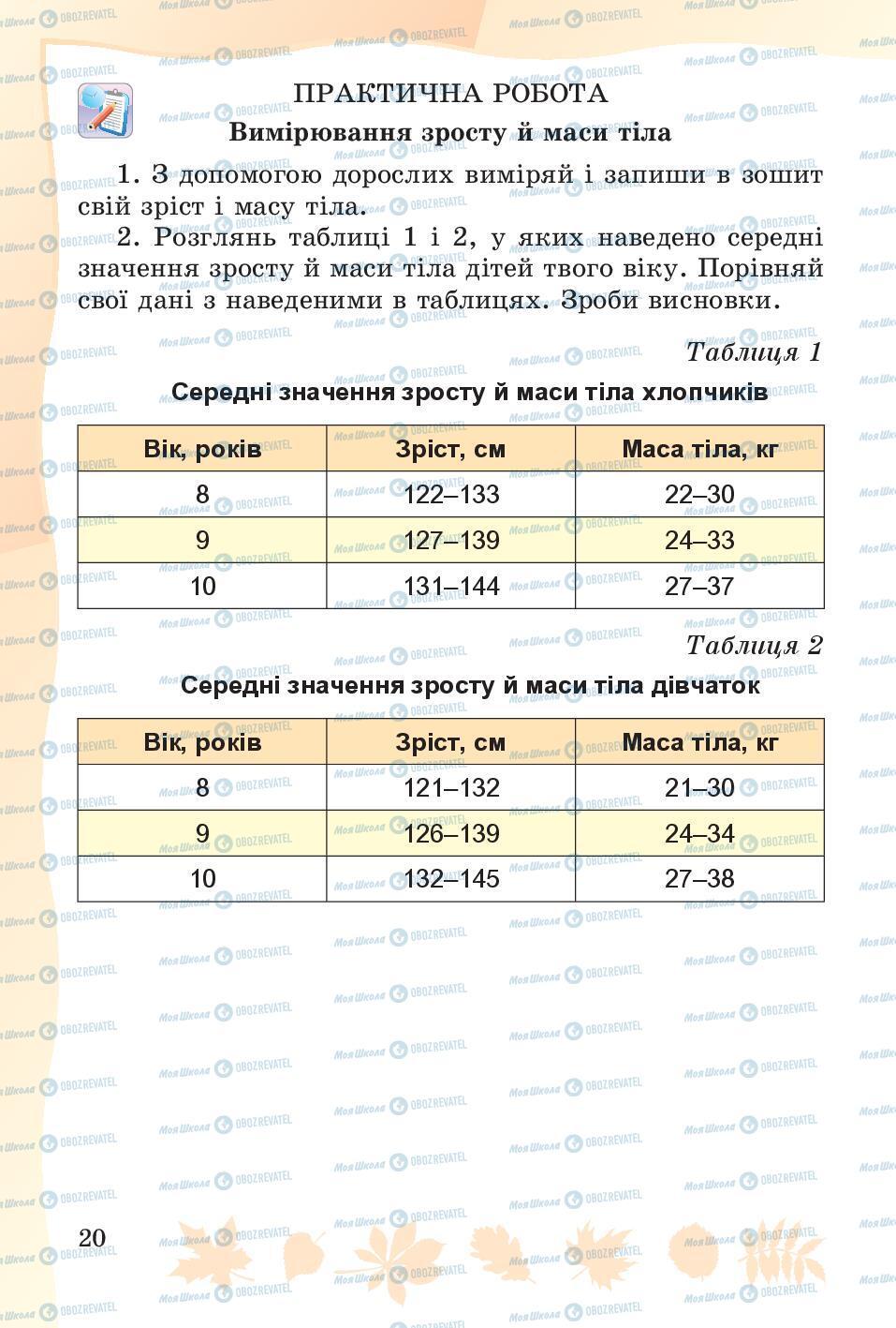 Учебники Основы здоровья 4 класс страница 20