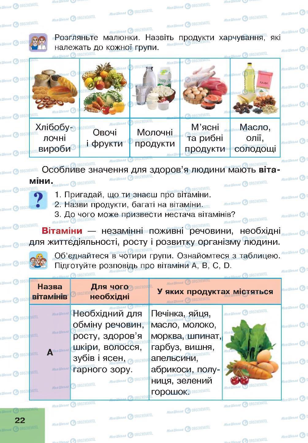 Учебники Основы здоровья 4 класс страница 22