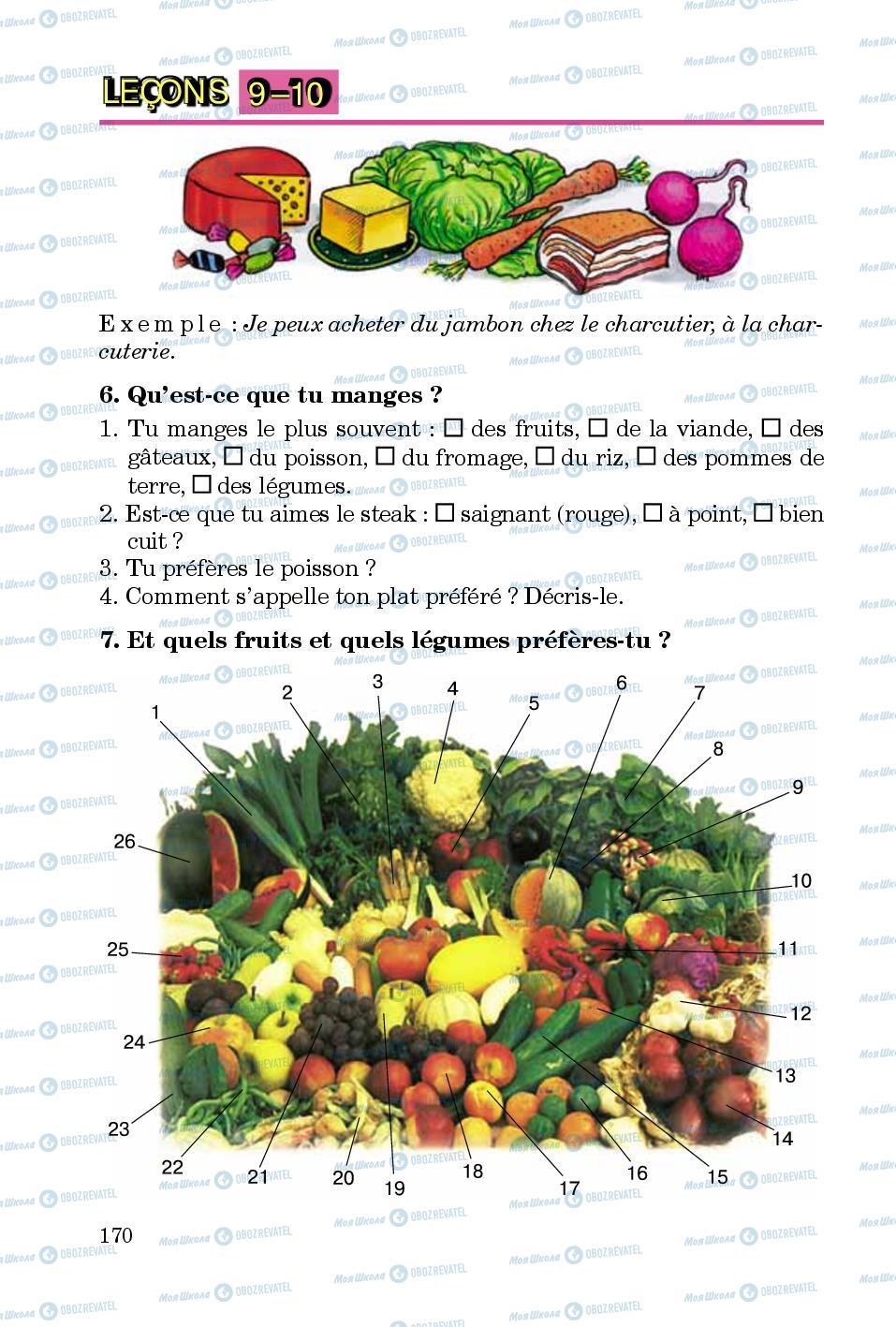 Підручники Французька мова 5 клас сторінка 170