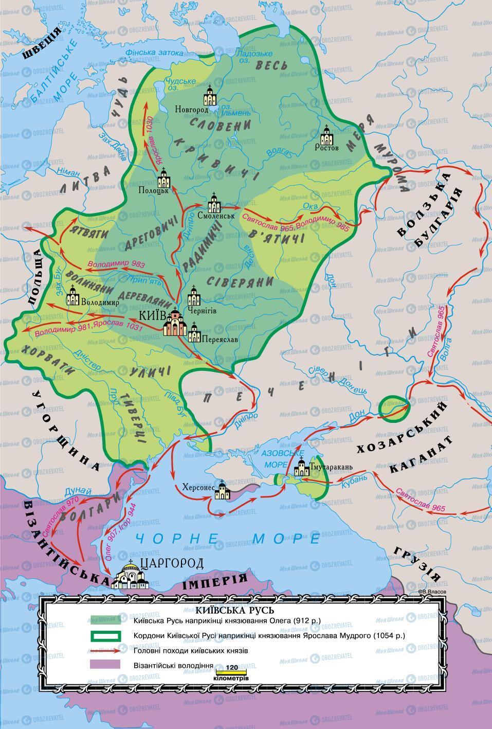 Підручники Історія України 5 клас сторінка 109