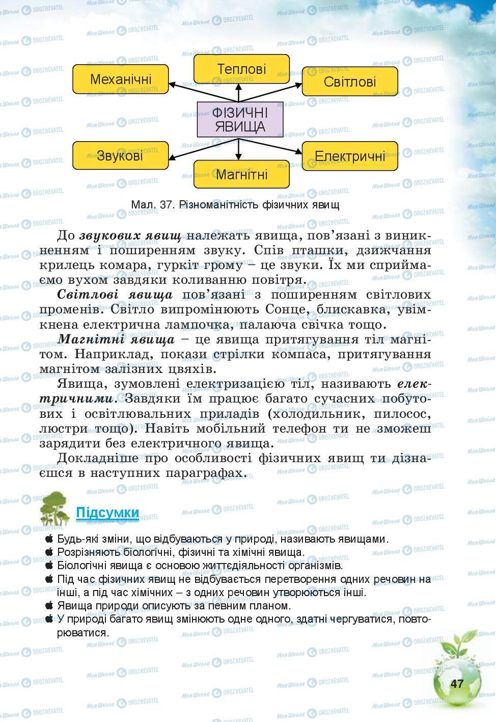 Учебники Природоведение 5 класс страница 47