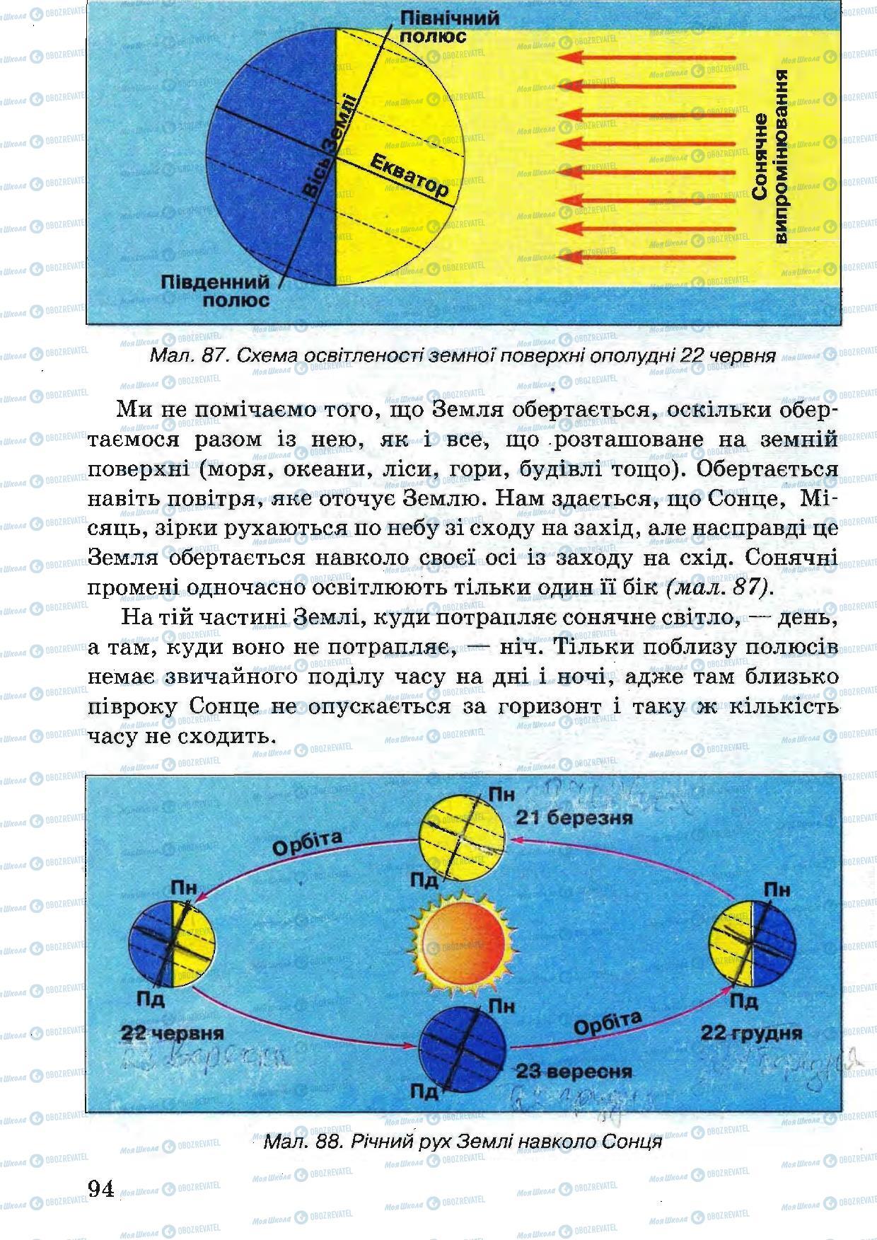 Учебники Природоведение 5 класс страница 94