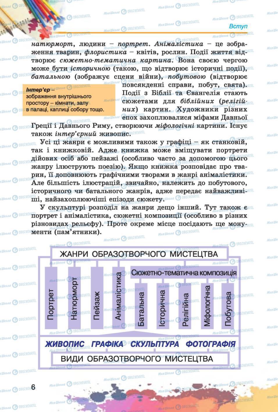 Учебники Изобразительное искусство 6 класс страница 6