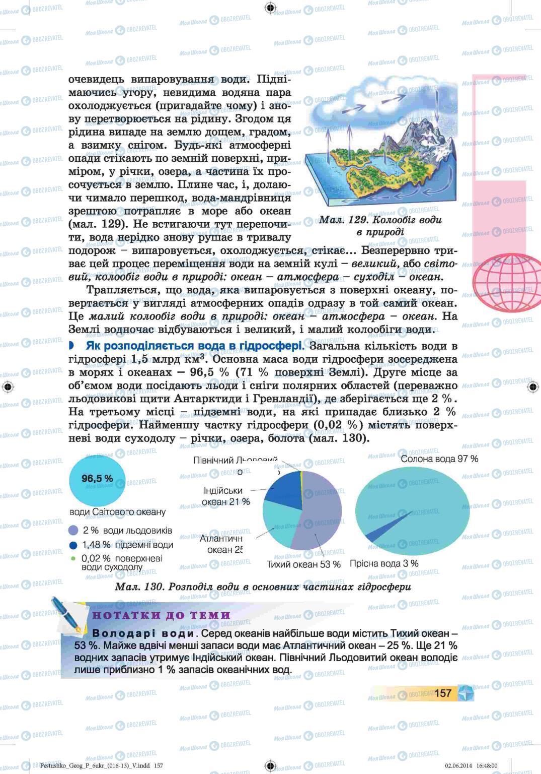 Підручники Географія 6 клас сторінка 157