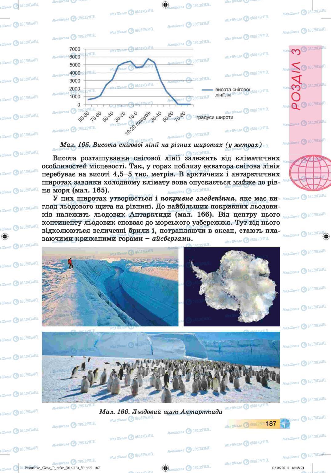Підручники Географія 6 клас сторінка 187