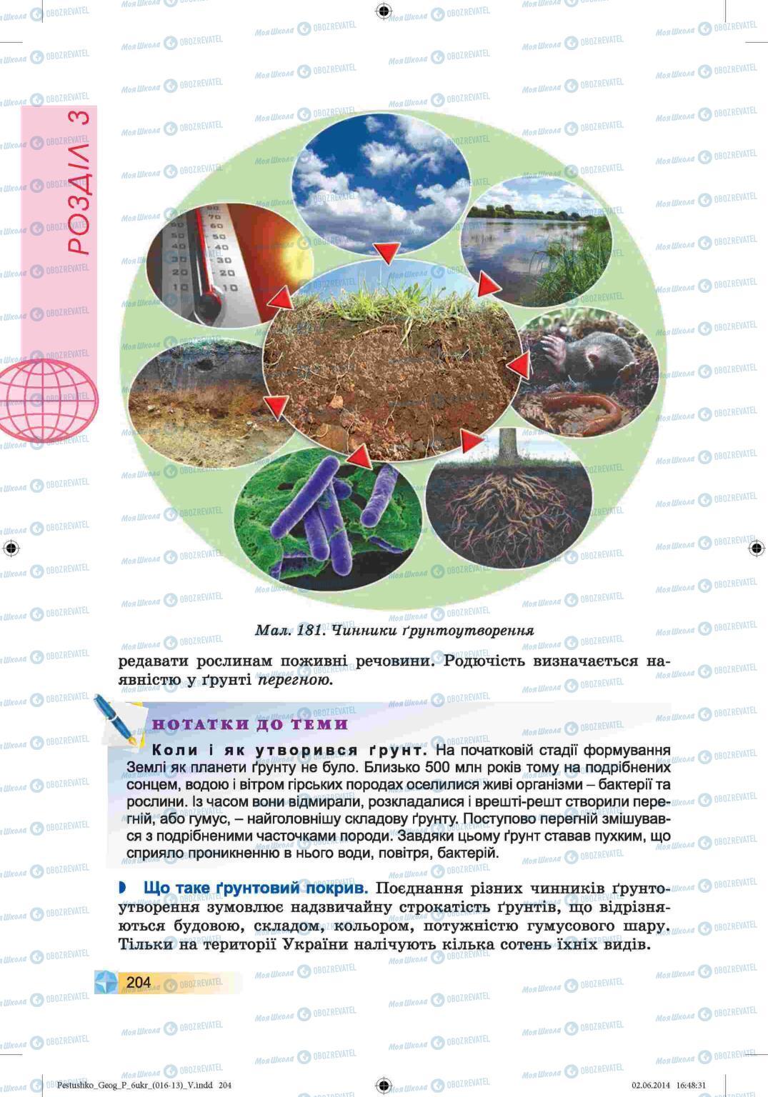 Учебники География 6 класс страница 204