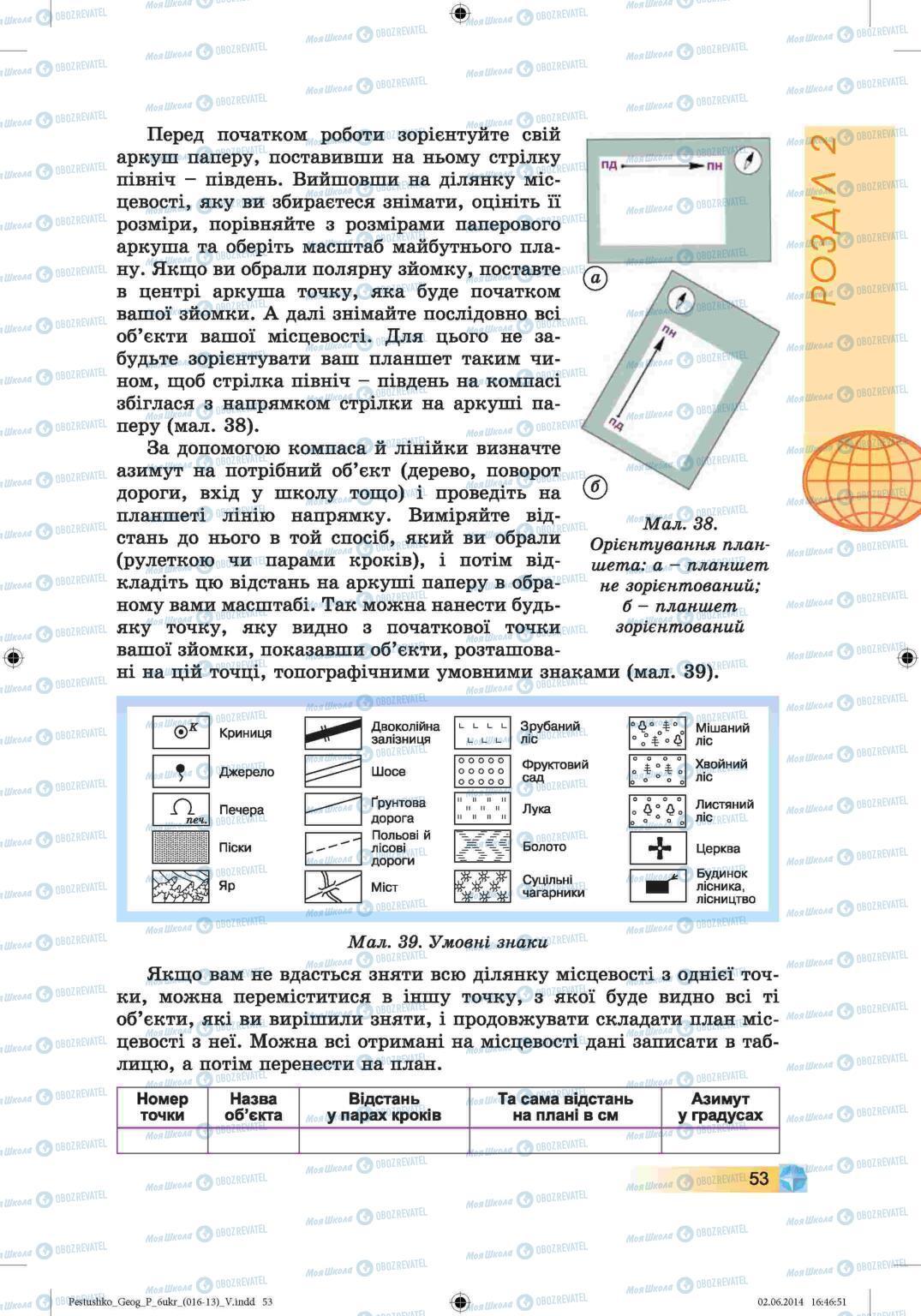 Учебники География 6 класс страница 53