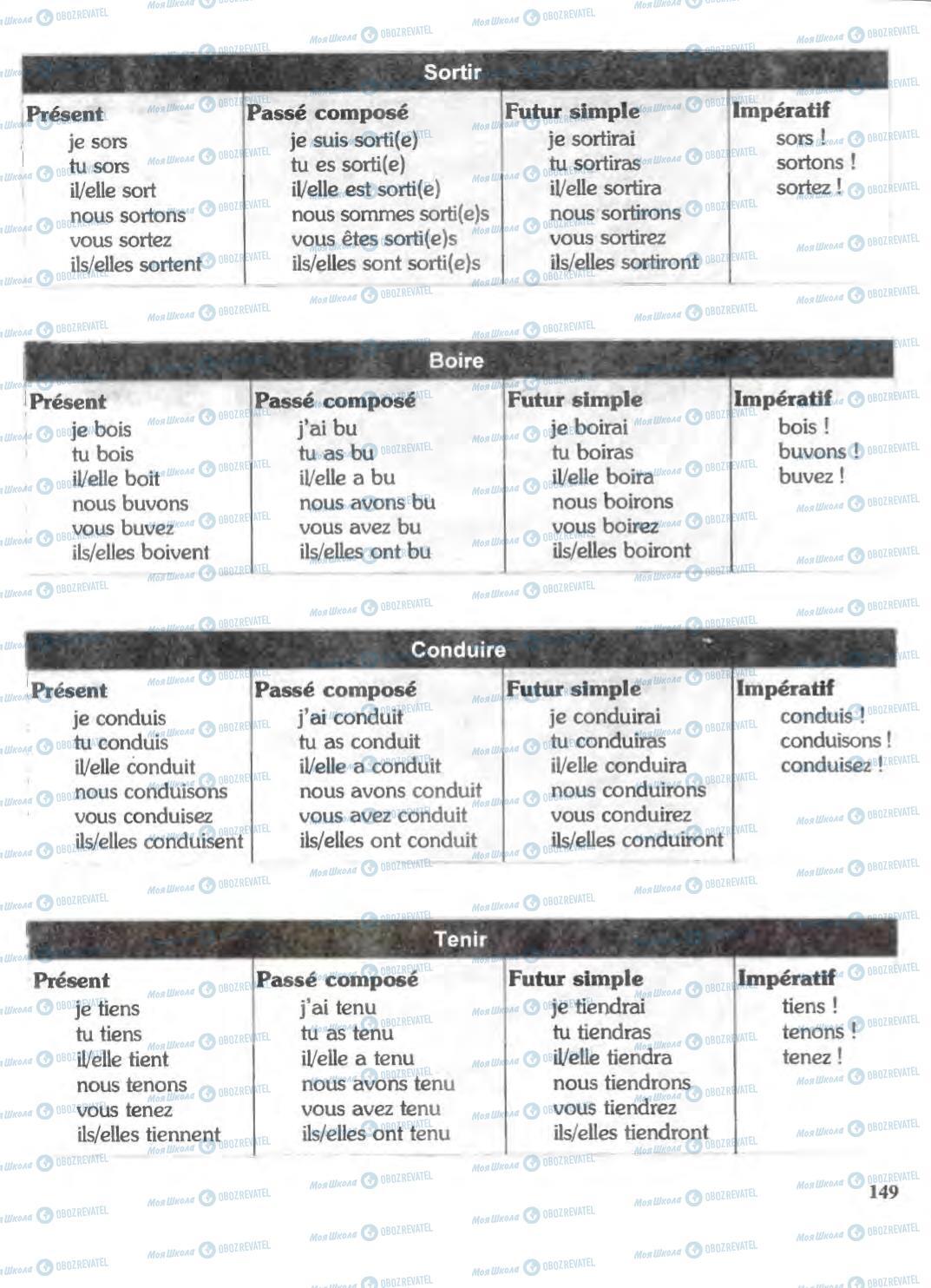 Учебники Французский язык 6 класс страница 149