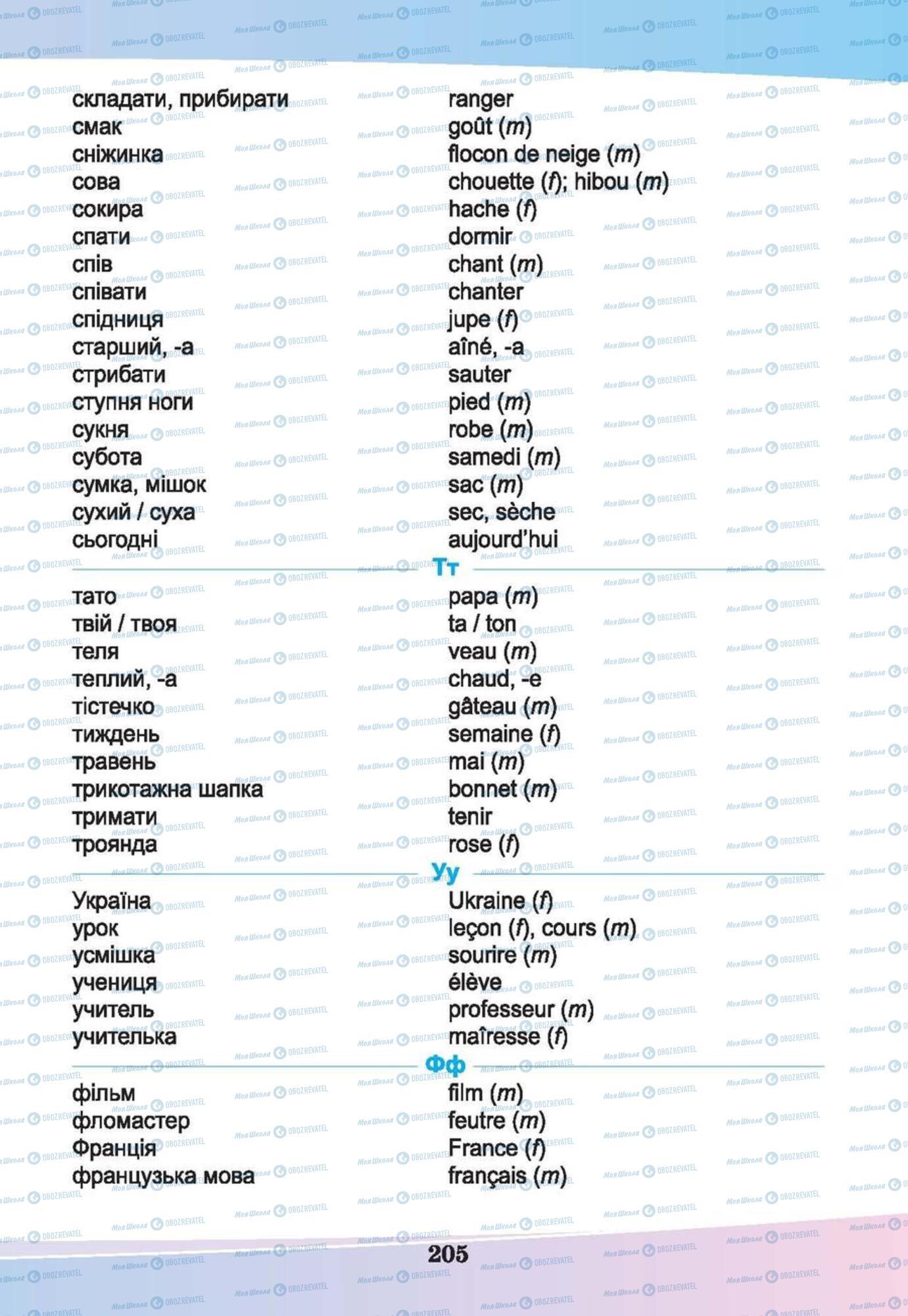 Учебники Французский язык 6 класс страница 205