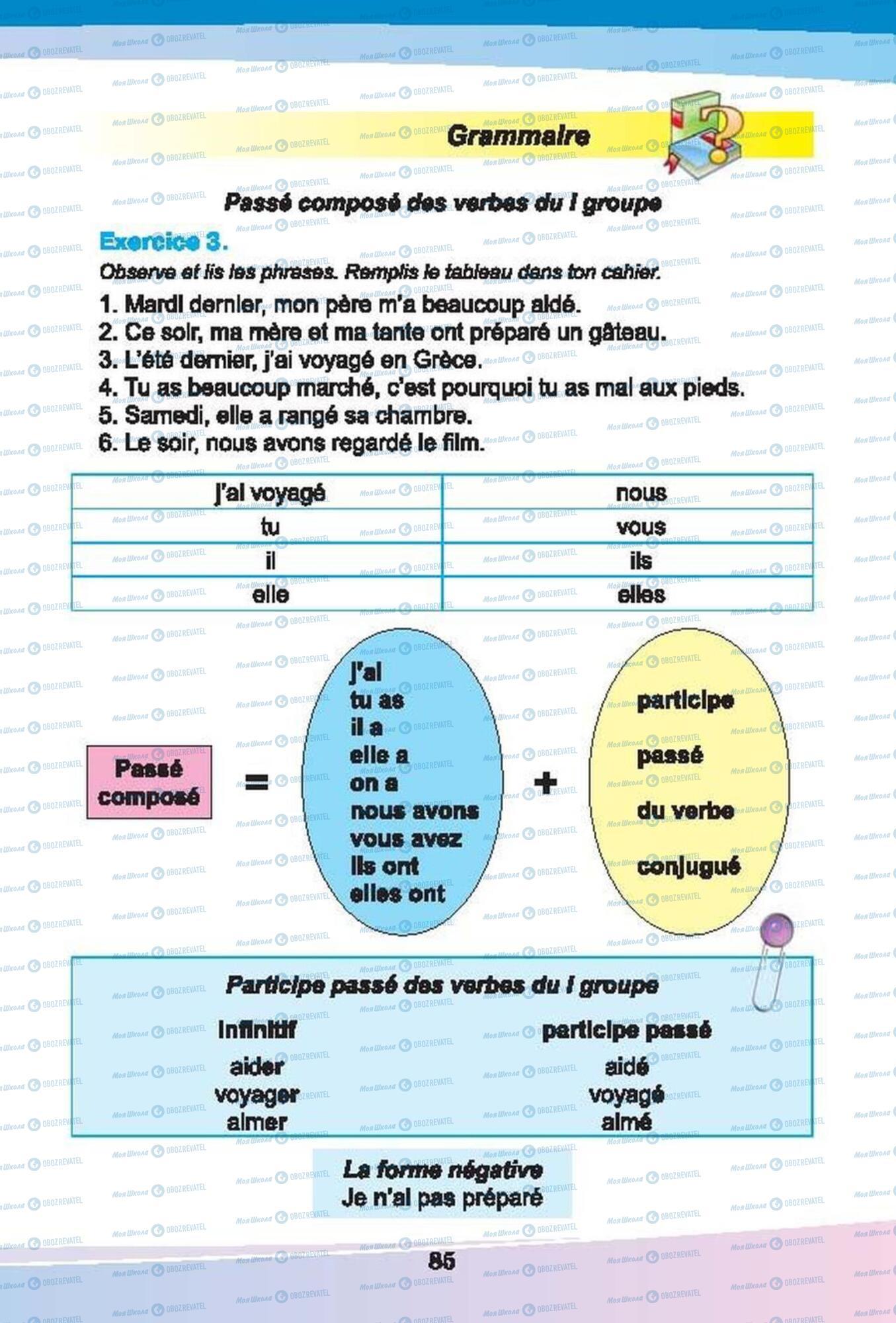 Учебники Французский язык 6 класс страница 85