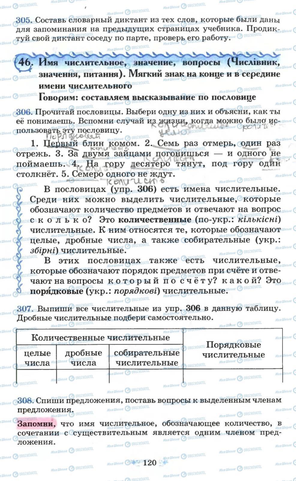 Учебники Русский язык 6 класс страница 120
