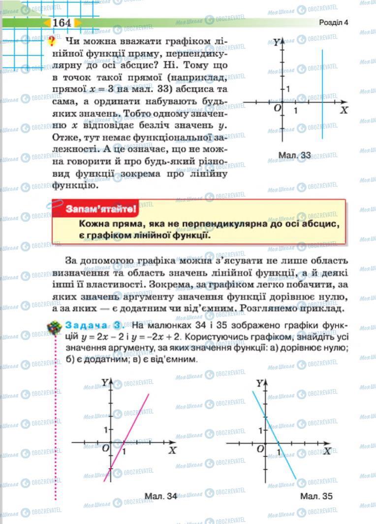 Учебники Алгебра 7 класс страница 164