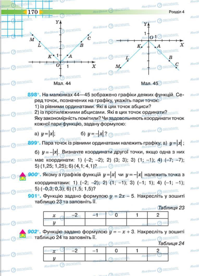 Учебники Алгебра 7 класс страница 170