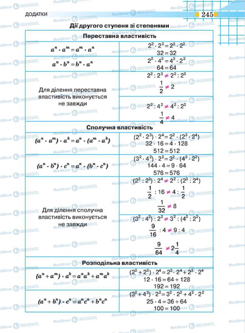 Підручники Алгебра 7 клас сторінка 245
