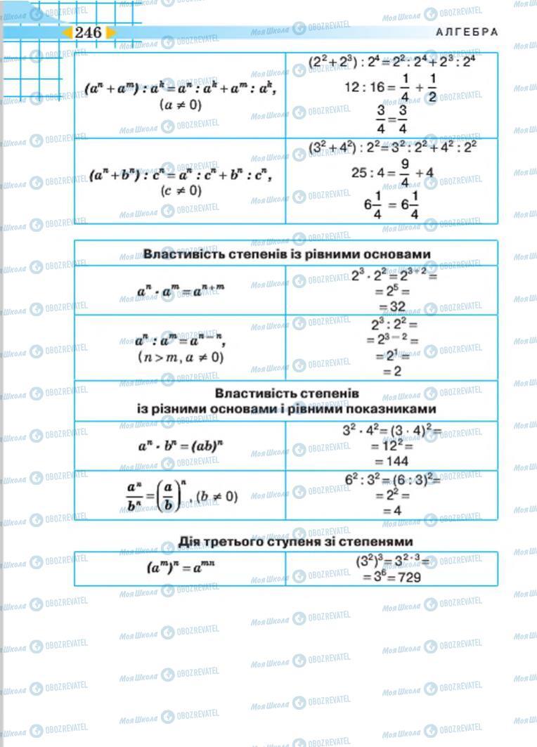 Учебники Алгебра 7 класс страница 246
