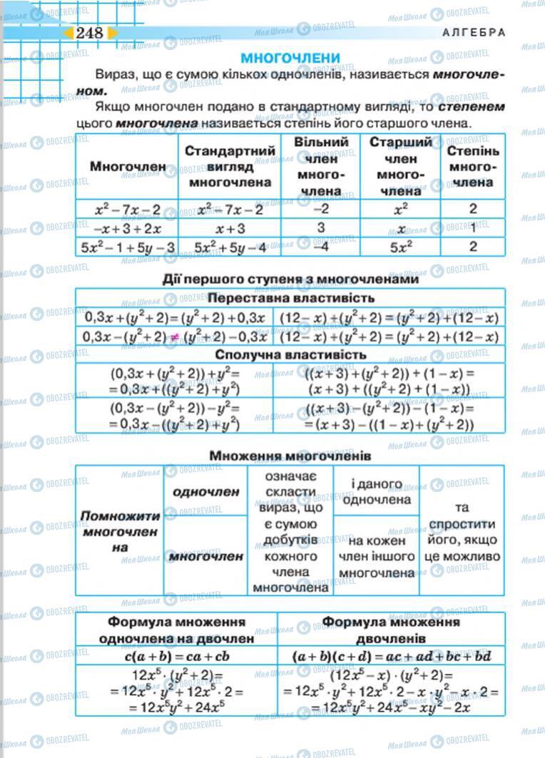 Підручники Алгебра 7 клас сторінка 248
