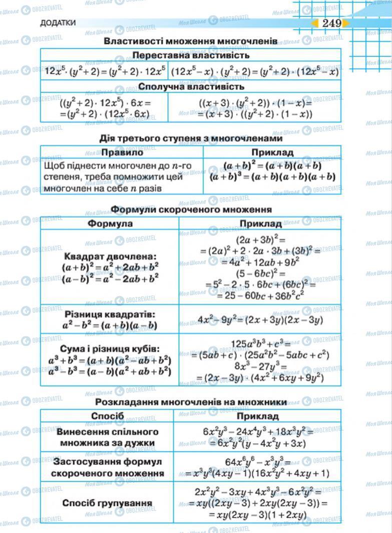 Учебники Алгебра 7 класс страница 249