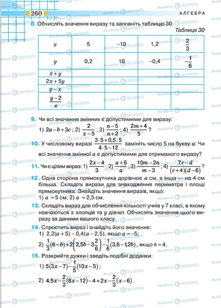 Учебники Алгебра 7 класс страница 260