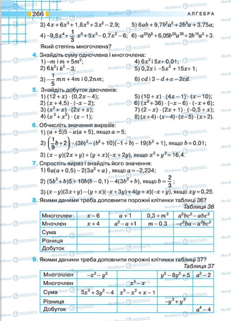 Підручники Алгебра 7 клас сторінка 266