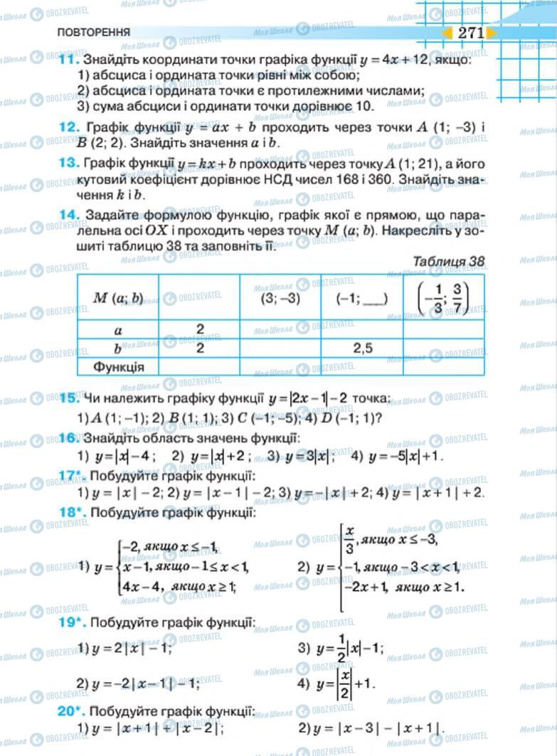 Підручники Алгебра 7 клас сторінка 271