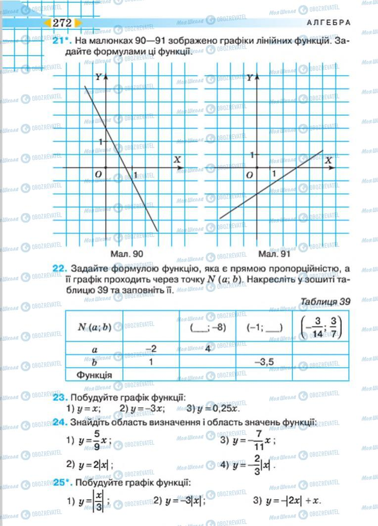 Учебники Алгебра 7 класс страница 272