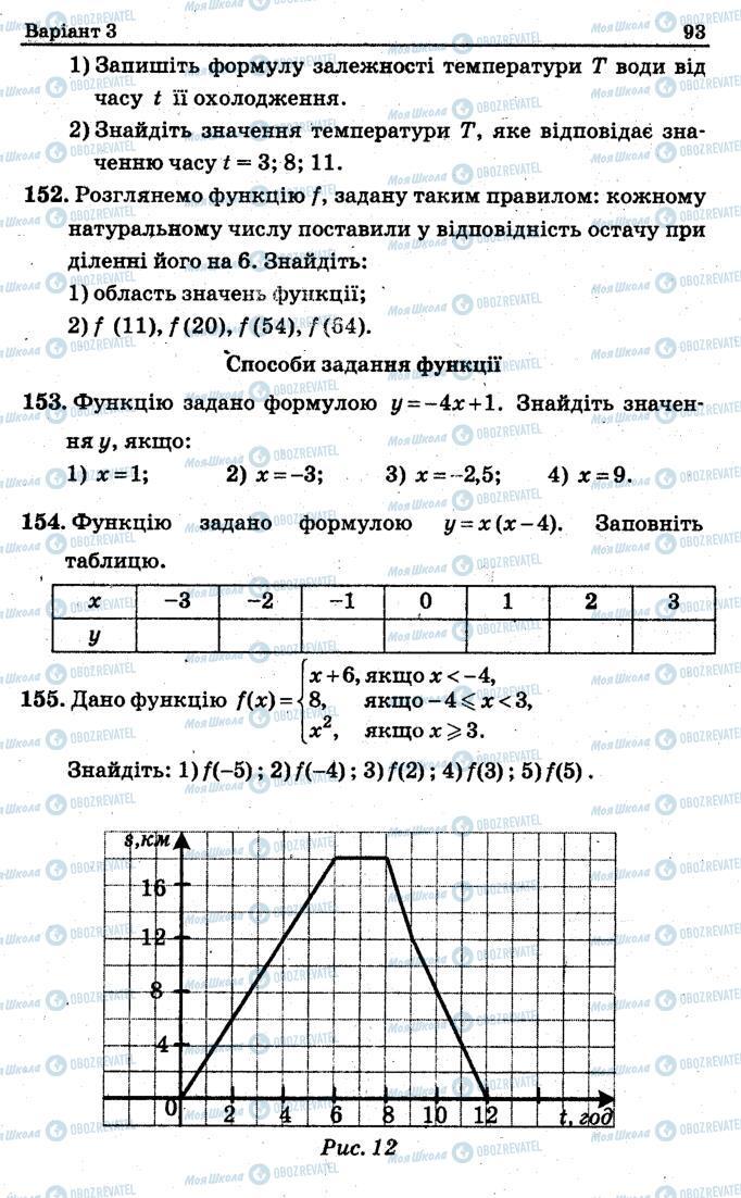 Підручники Алгебра 7 клас сторінка 93