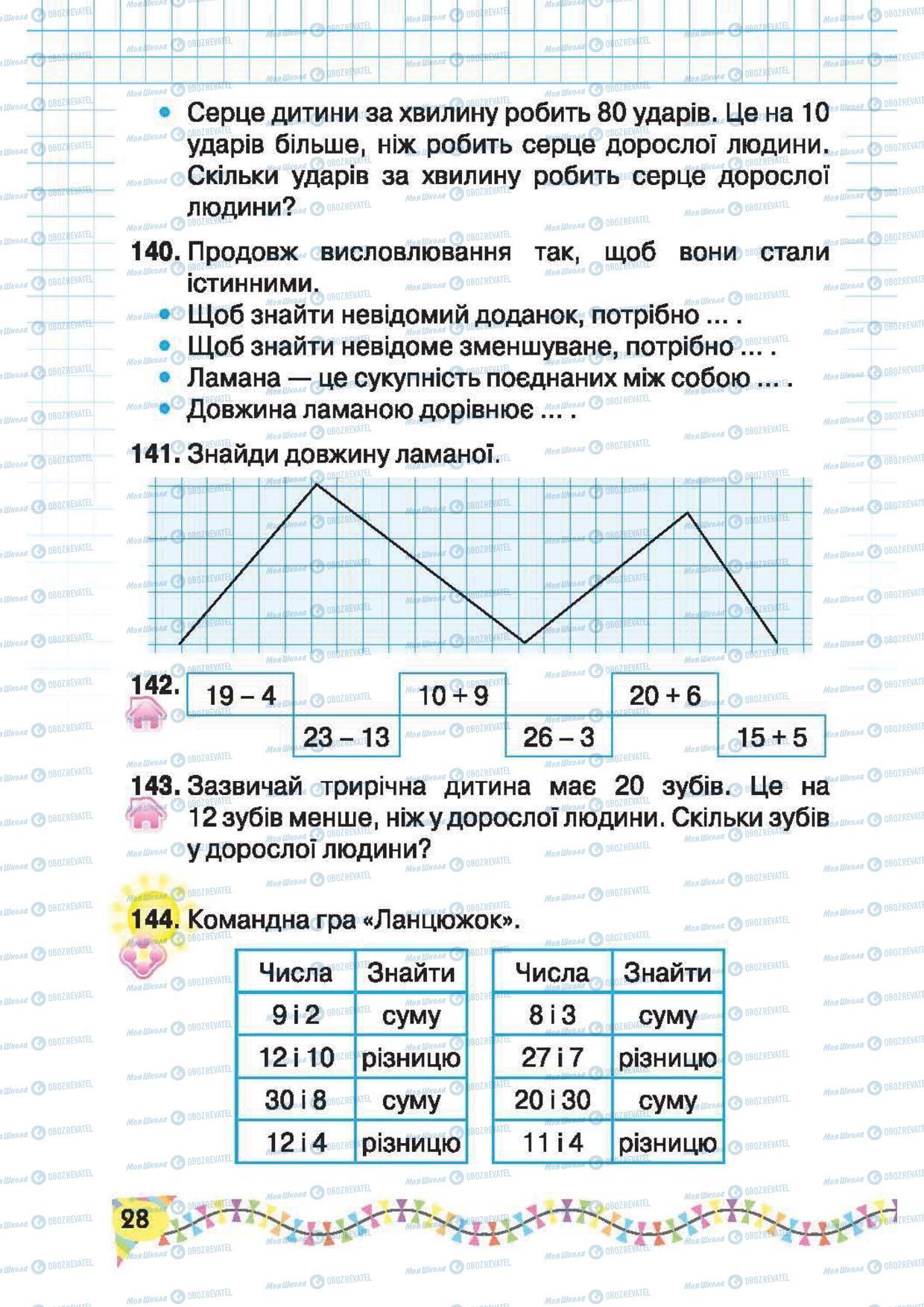 Учебники Математика 2 класс страница 28