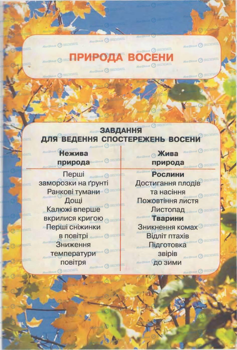 Учебники Природоведение 2 класс страница 35