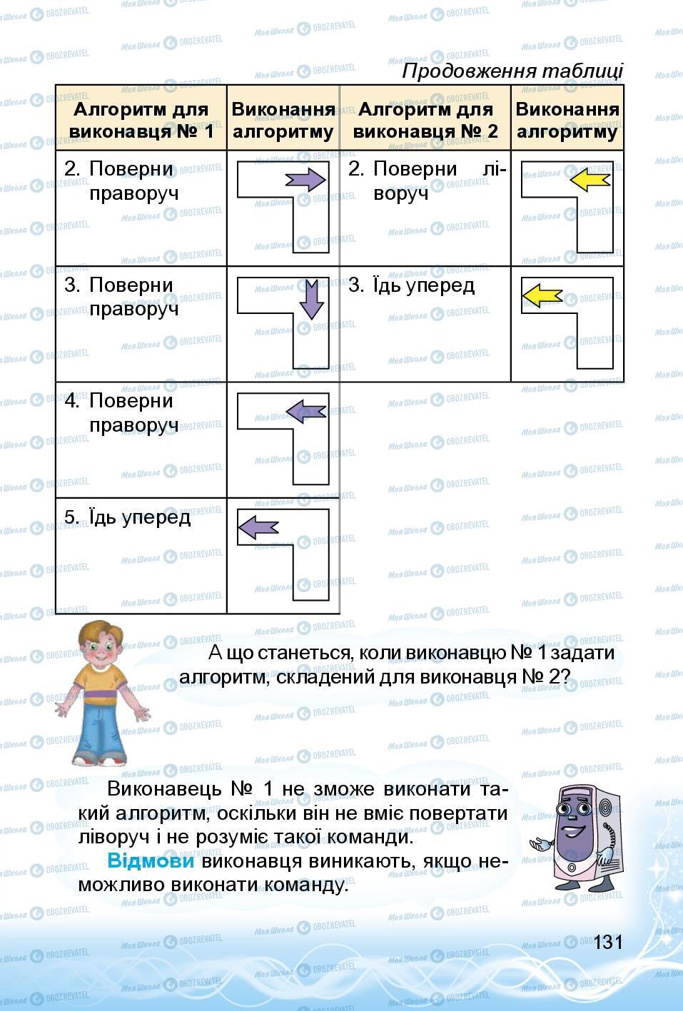 Учебники Информатика 3 класс страница 131