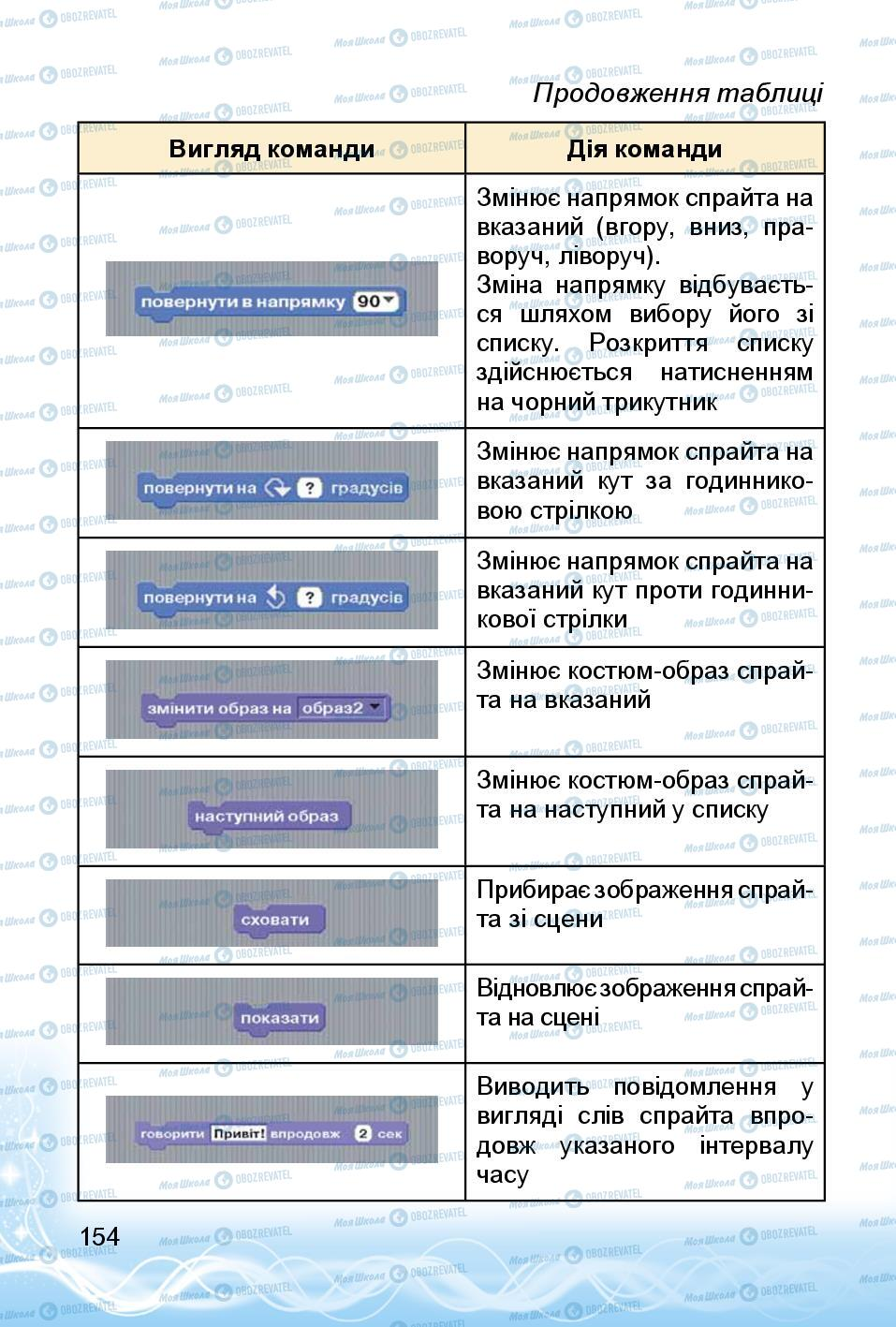 Учебники Информатика 3 класс страница 154