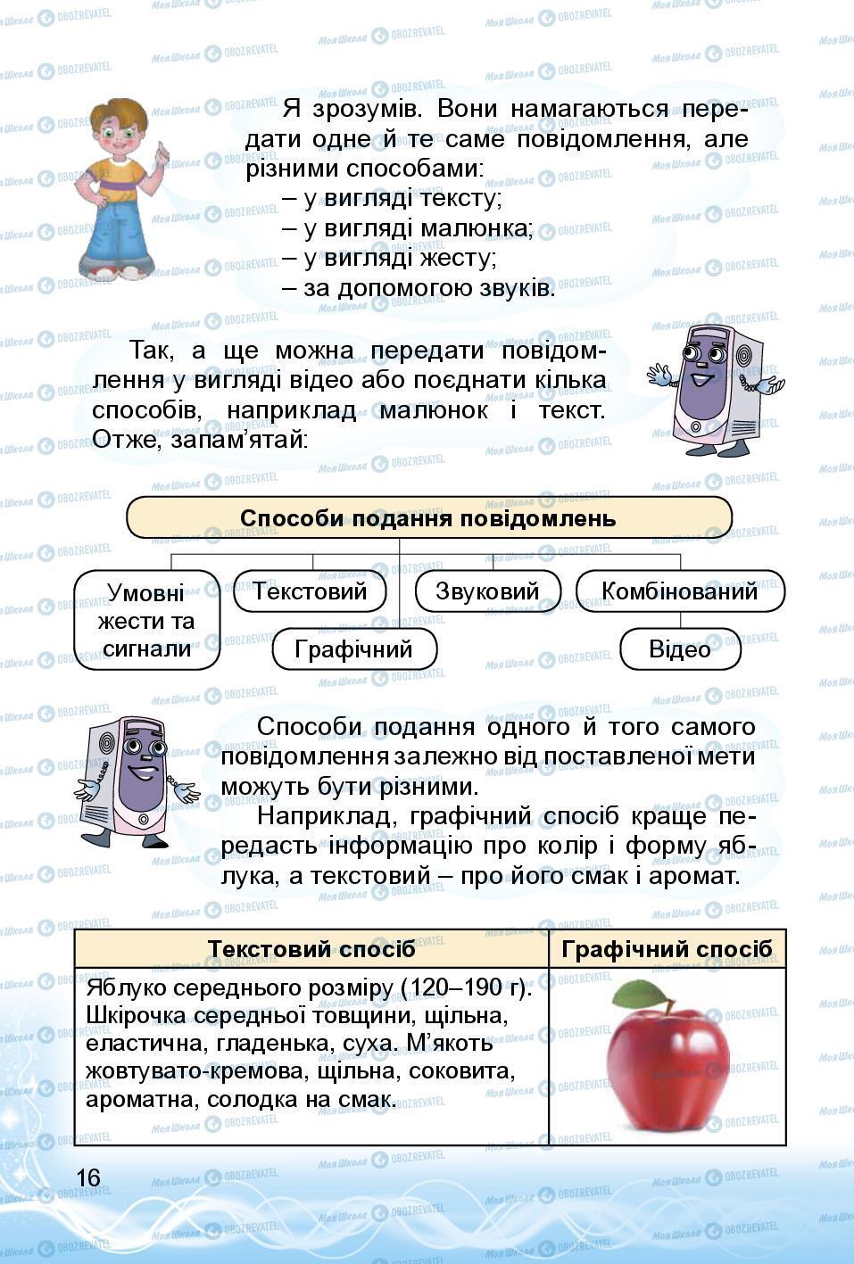Підручники Інформатика 3 клас сторінка 16