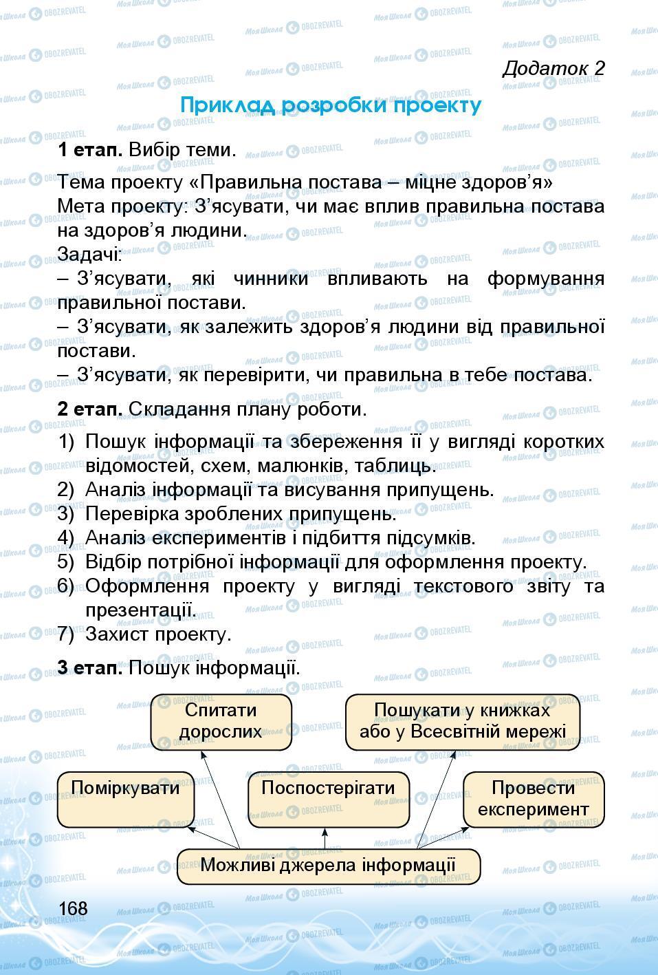 Учебники Информатика 3 класс страница 168
