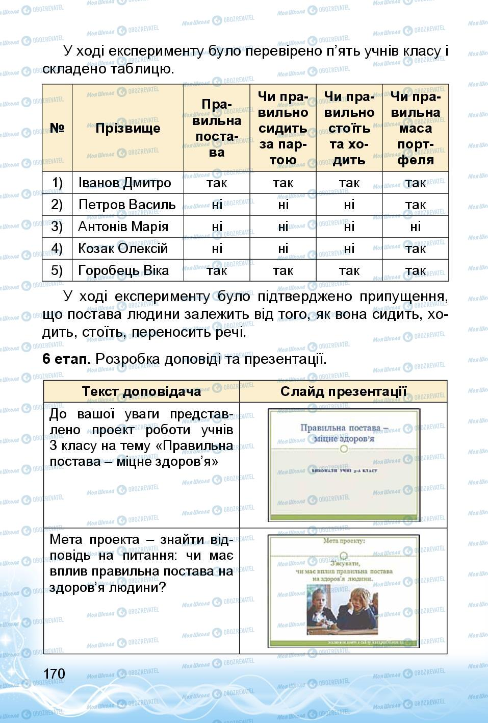 Учебники Информатика 3 класс страница 170