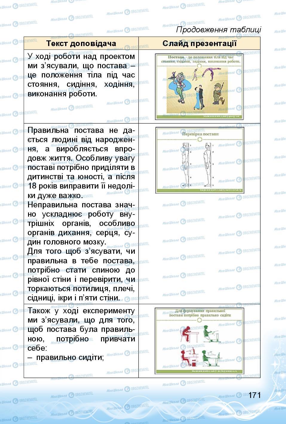 Учебники Информатика 3 класс страница 171