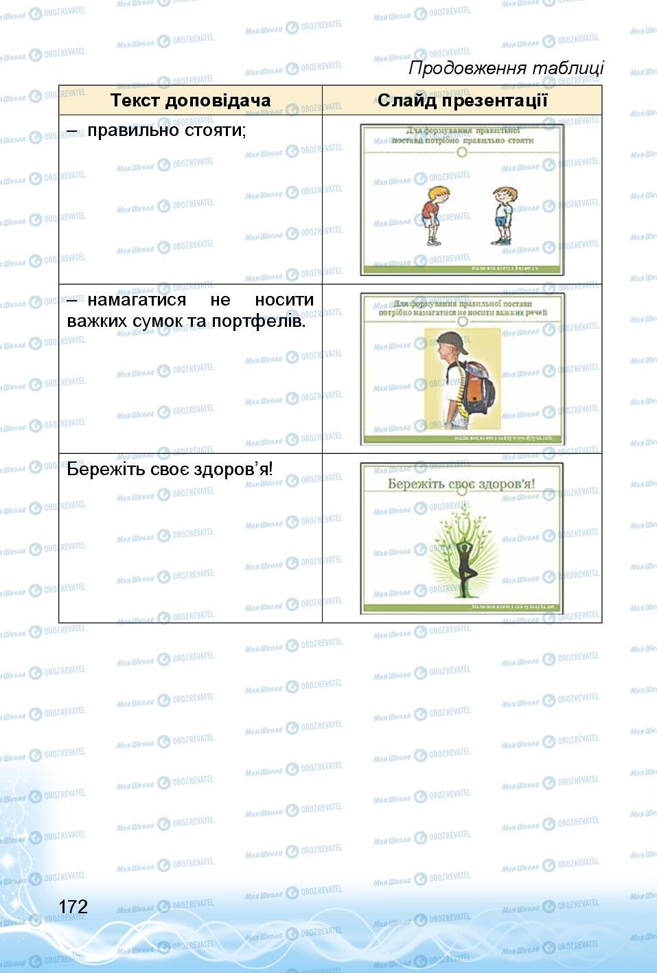 Учебники Информатика 3 класс страница 172